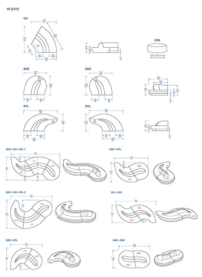 Les différentes façons d'imaginer le Wave - © GAMMA