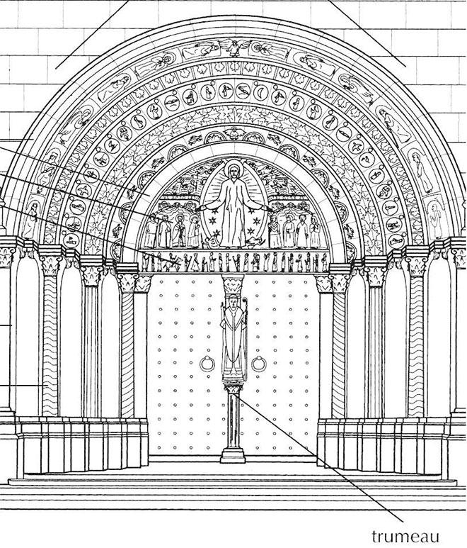 85-définition-trumeau-architecture-eglise